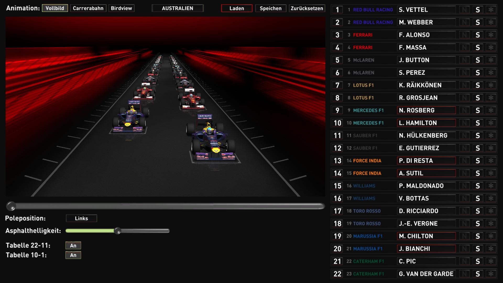 Formel 1 Startaufstellung Morgen